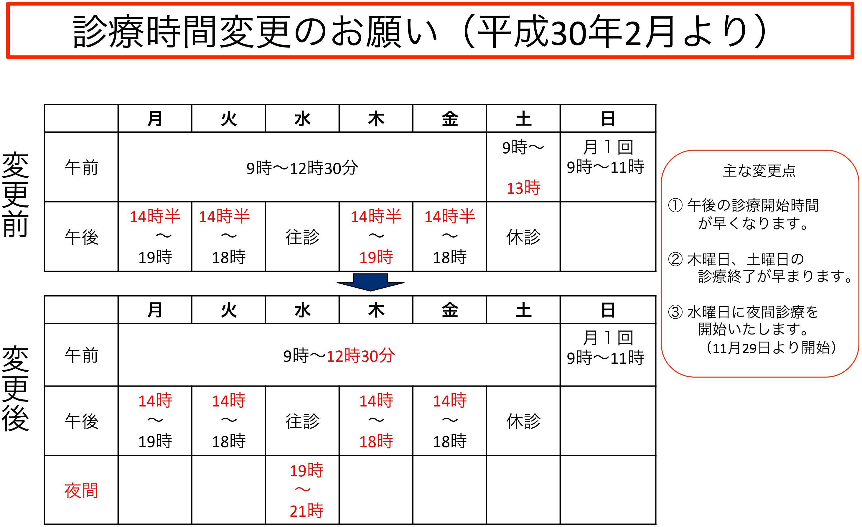 <p>平成30年2月から診療時間の変更について</p>